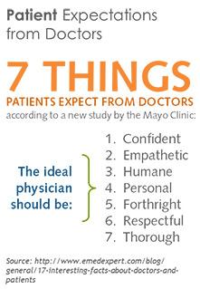 patient-expectations-1