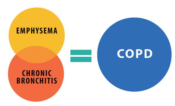 COPD pix