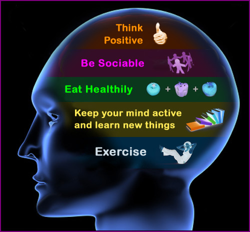 brain health activities