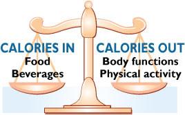 caloric_balance
