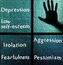 child abuse emotional