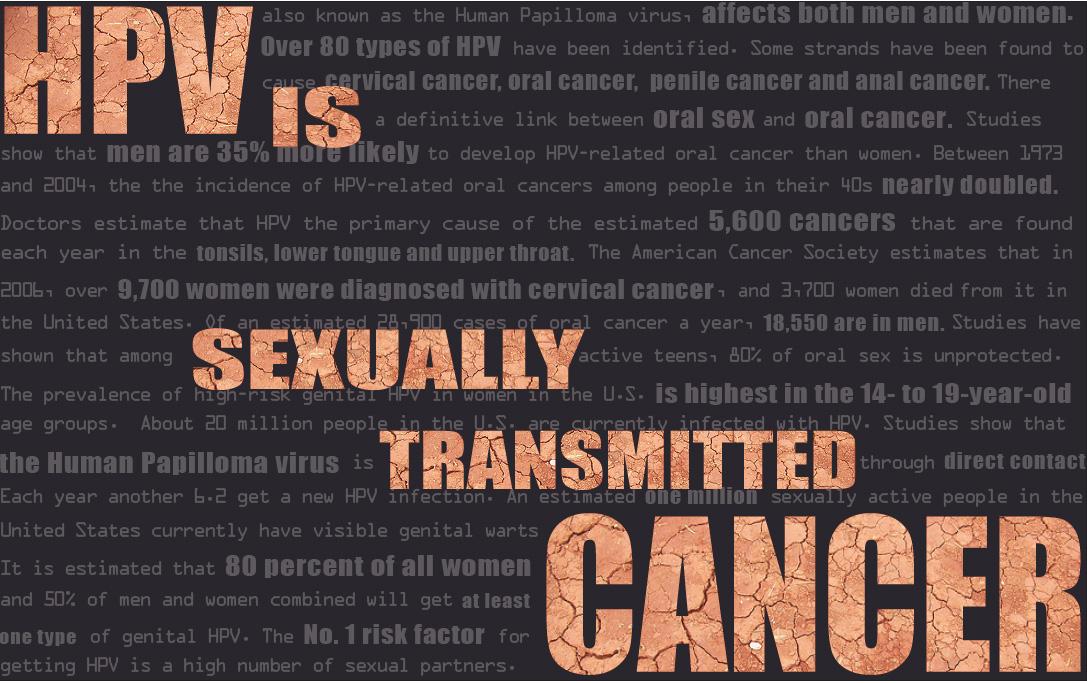 HPV STD