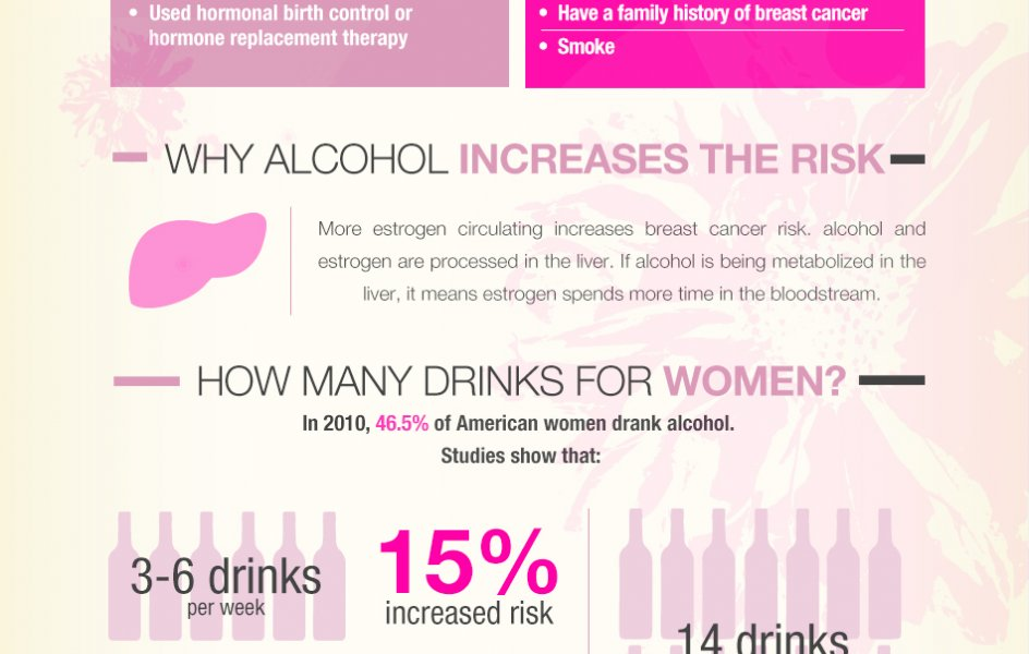 breast-cancer-risk-factors-infographic