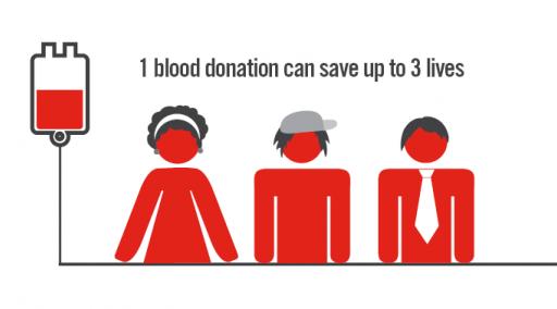 donate-blood1