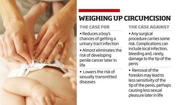 circumcision table