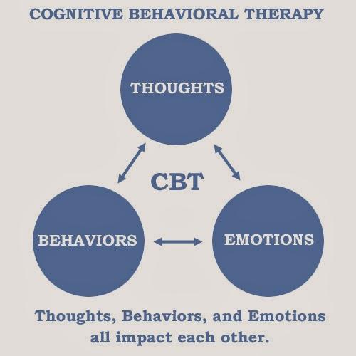 PTSD cognitive-behavioral-therapy