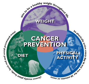 Cancer-Prevention-1